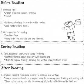 Valuable Shared Reading Lesson Plans Third Grade This Shared Reading Chart Is Great For Teachers And Student