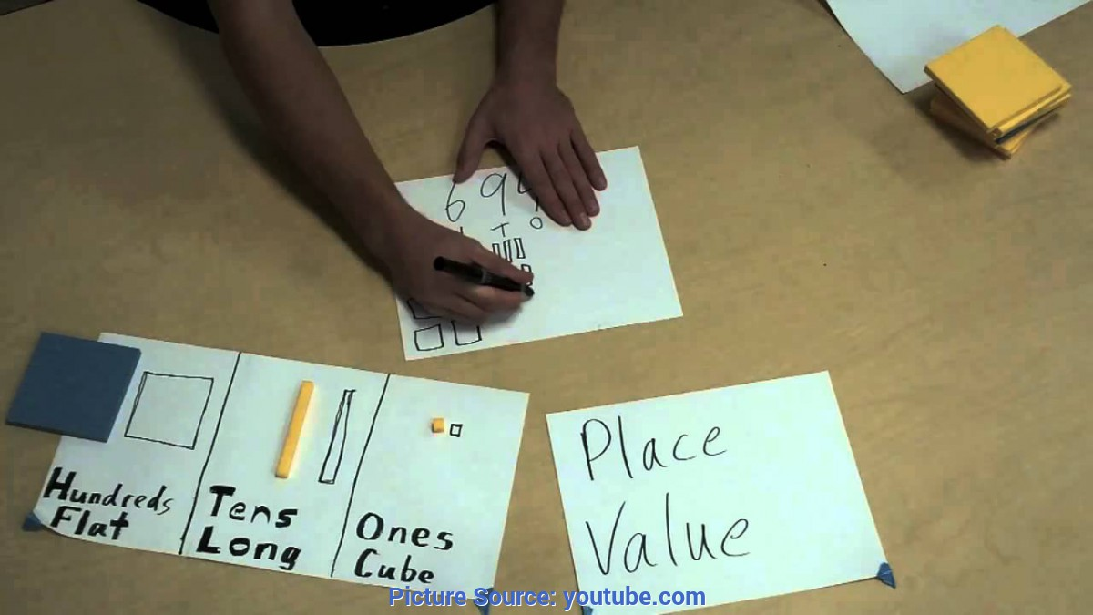 Trending 2Nd Grade Lesson Plans Place Value Second Grade Place Value Lesson - You
