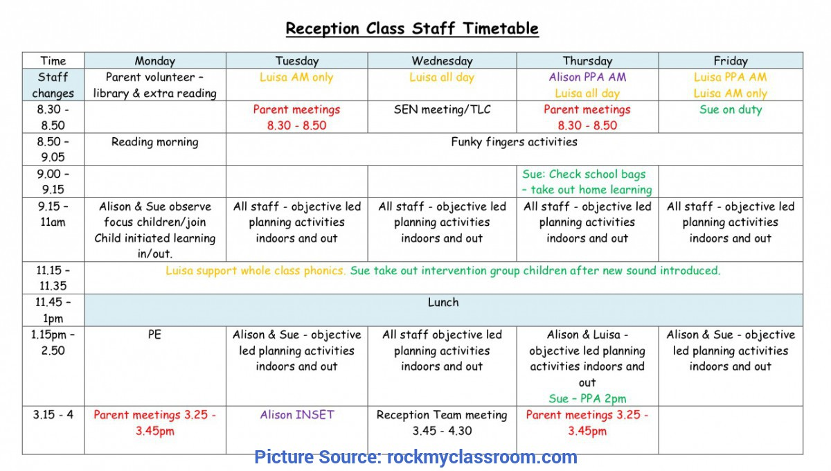 Trending Eyfs Planning For 20 Year Olds Rock My Classroom ...