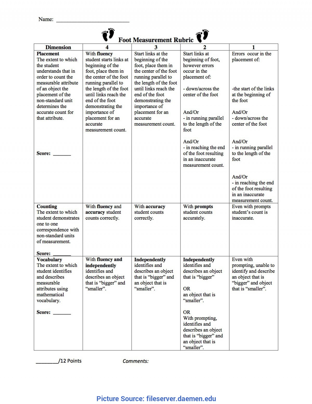 Typical Edtpa Evaluation Criteria Example Learning Experi