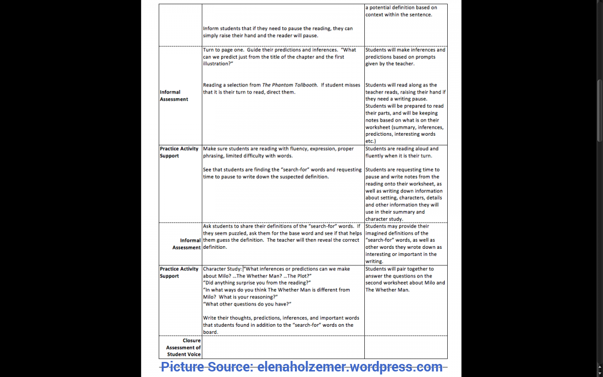 Typical Edtpa Special Education Lesson Plan P1 Guided Reading Lesson Plan Revisions €? Elena Holz