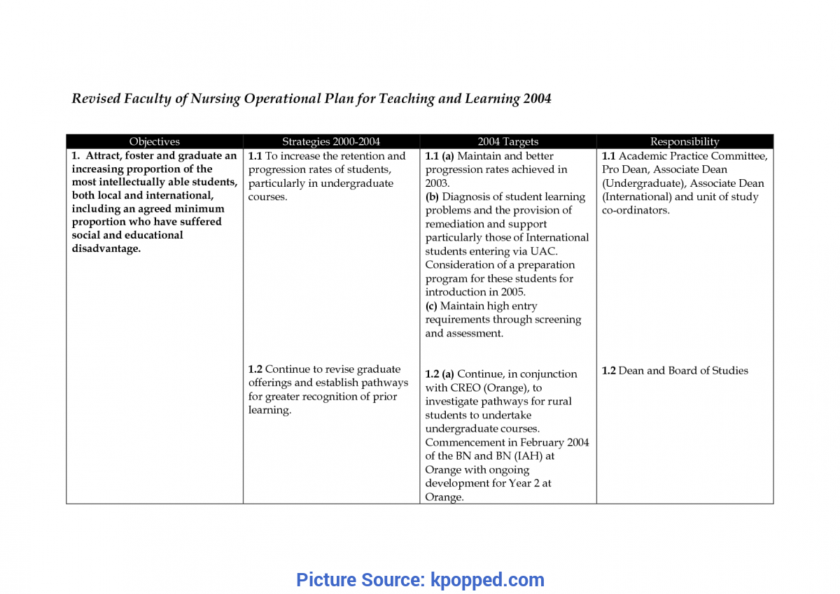Typical Lesson Plan Format Nursing Education 26 Images Of Nursing Study Chart Template | Kpopped