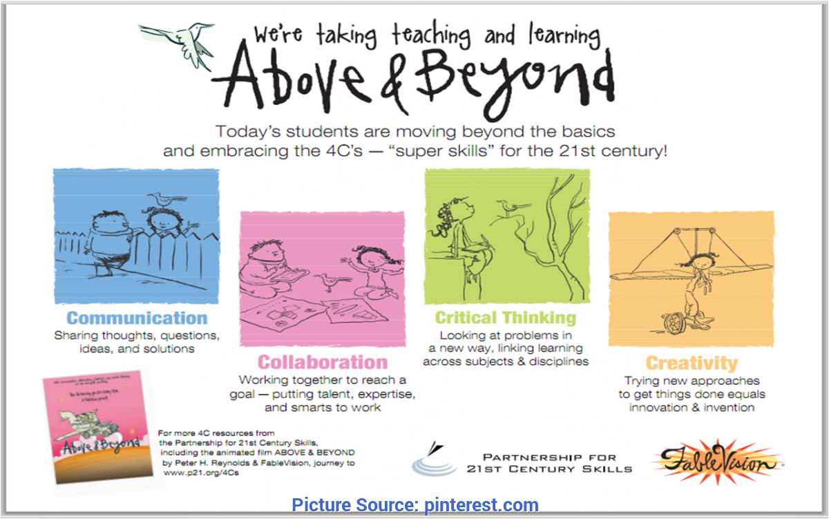 Typical Lesson Plans For Teaching 21St Century Skills 21St Century Skills Concepts Training Series | Professiona