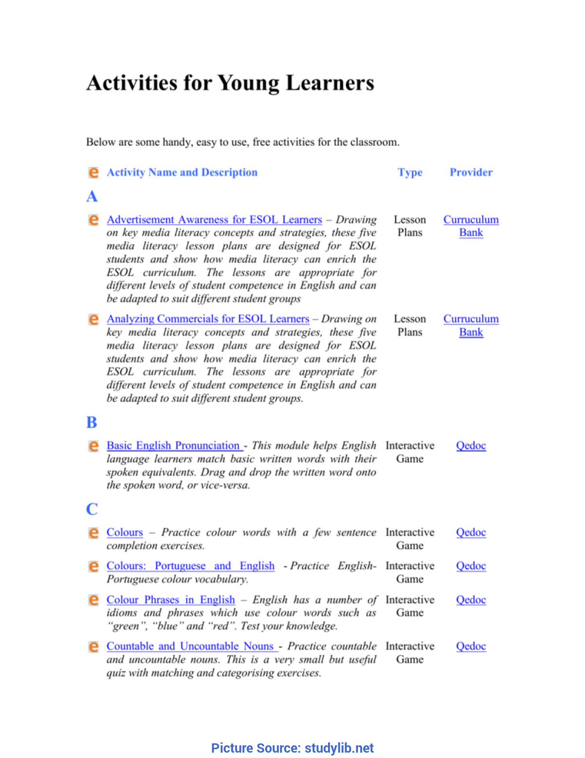 Unusual Basic English Lesson Plans 006873076_1-002D0F759Ee1D9Aab3Cb119A20621F2A