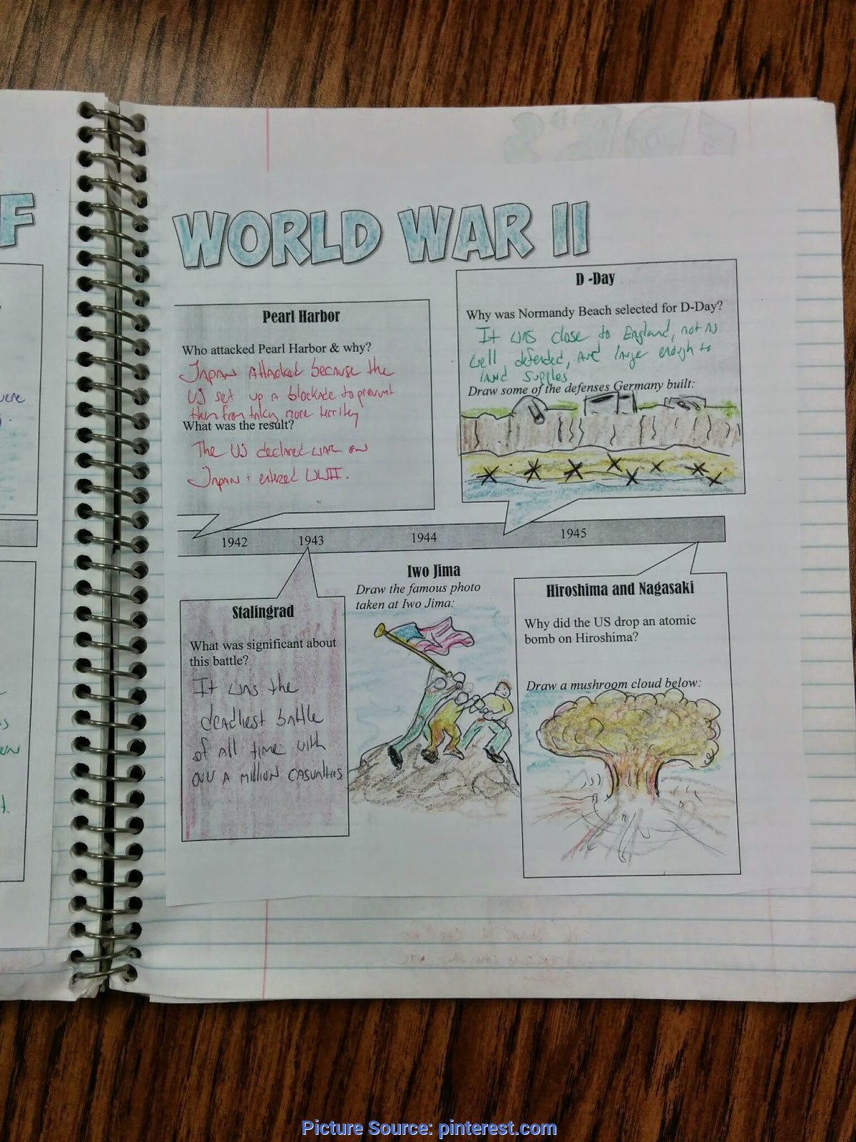 Unusual High School History Lesson Plans Great Depression Students Of History: Interactive Notebook Pages For The Grea