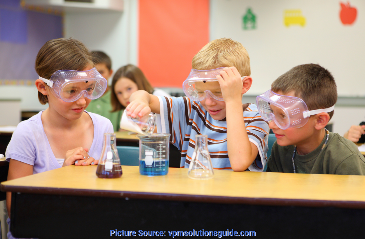 Useful Middle School Science Lessons Middle School Science - Ahead Of The C