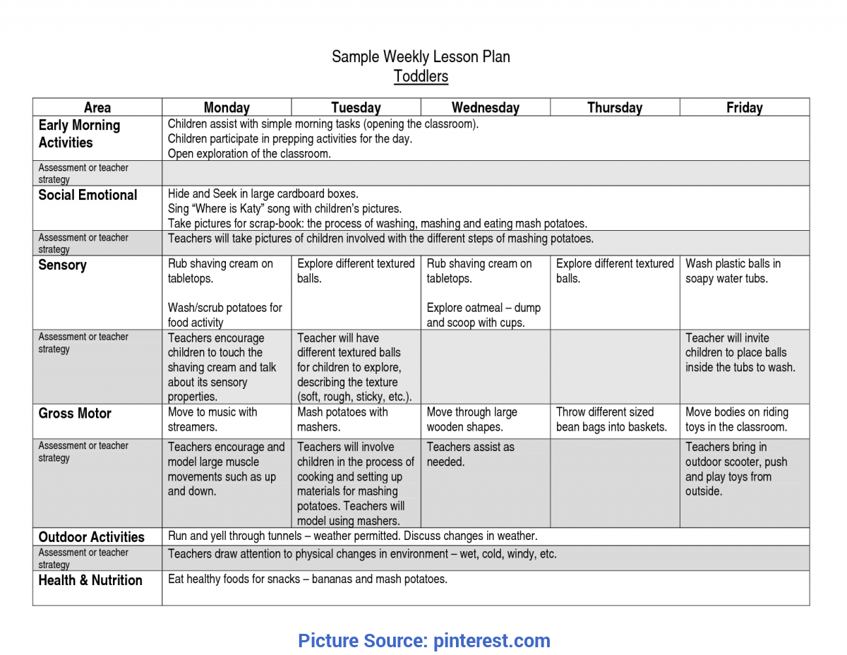 Useful Toddler Weekly Lesson Plans Free Download Free Weekly Lesson Plan Template. Lots Of Free Commo