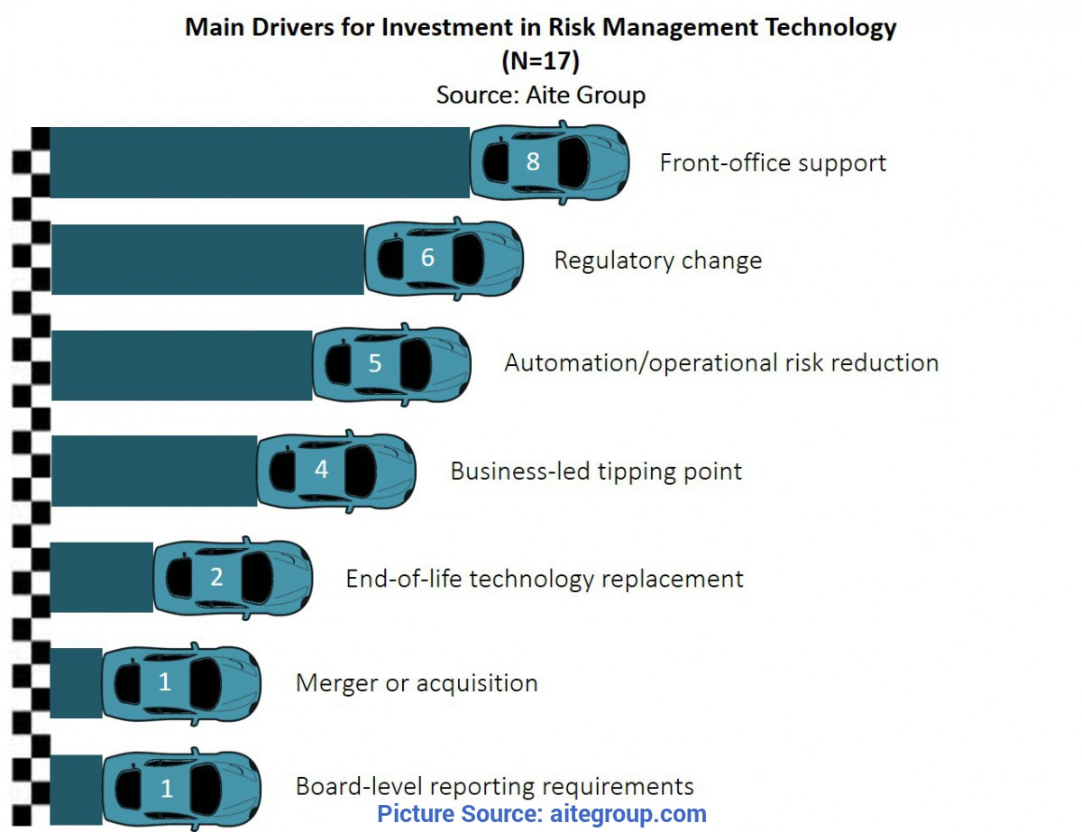 Valuable Management Lessons Learned Risk System Replacement Pitfalls And Lessons Learned: There Wil