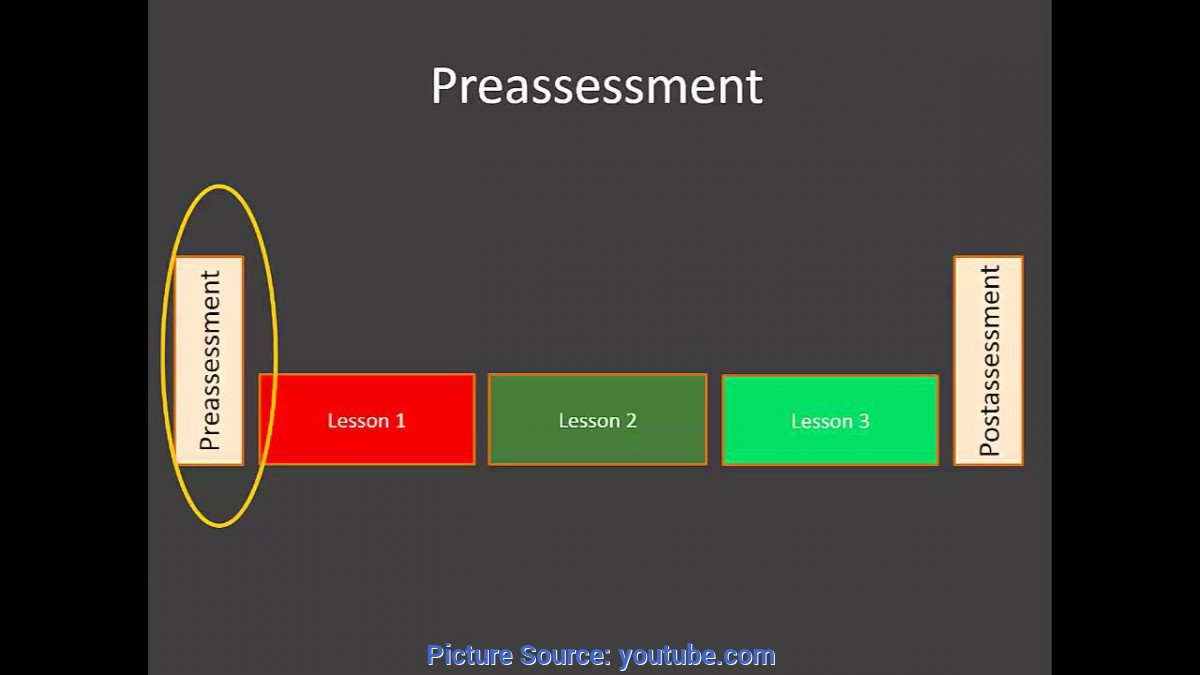 Valuable Passed Edtpa Task 1 Responding To Edtpa Task 1 Commentary Prompts - You