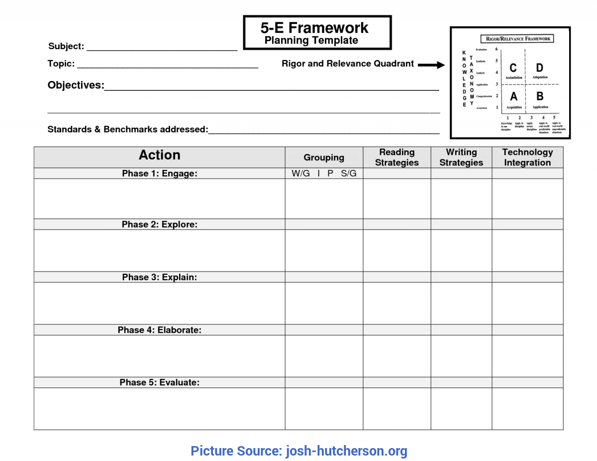 Valuable Sample Lesson Plan In Science 5 Awesome Gradual Release Lesson Plan Template | Josh-Hutche