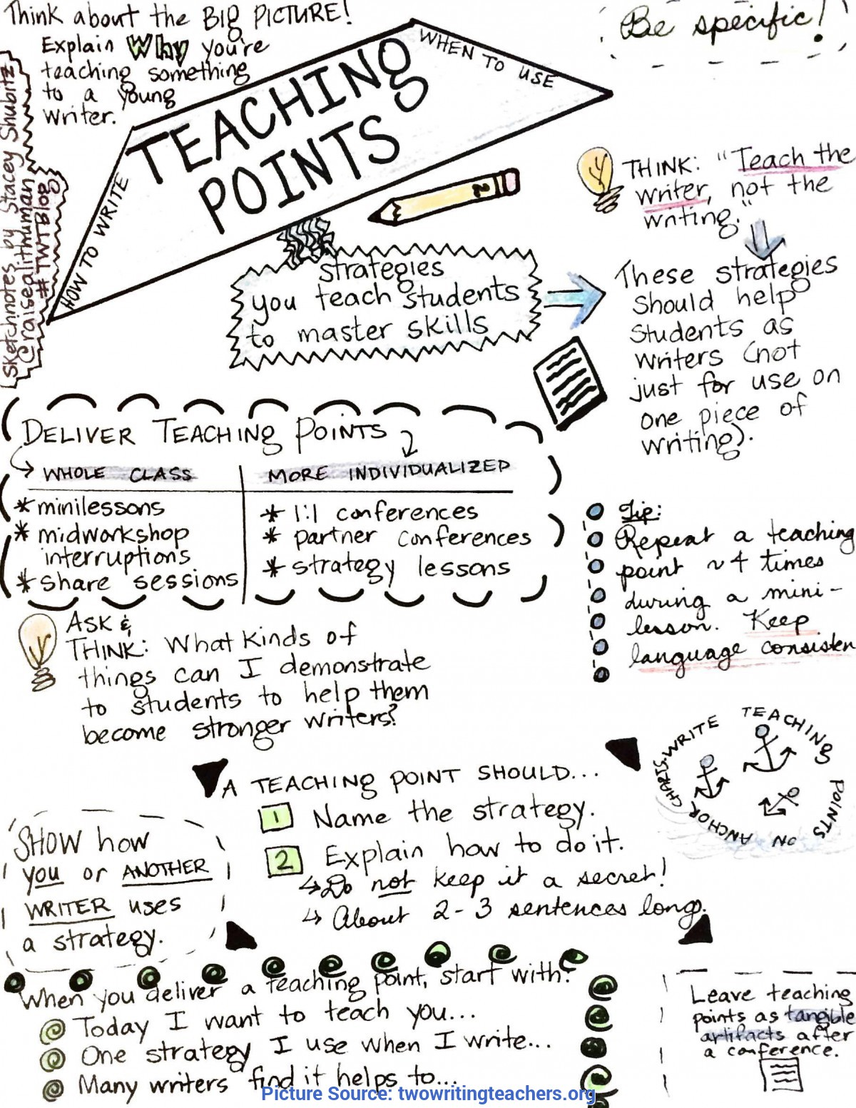 Valuable Teaching Points In Lesson Plan Quick Tips For Writing Teaching Points | Two Writing Teac