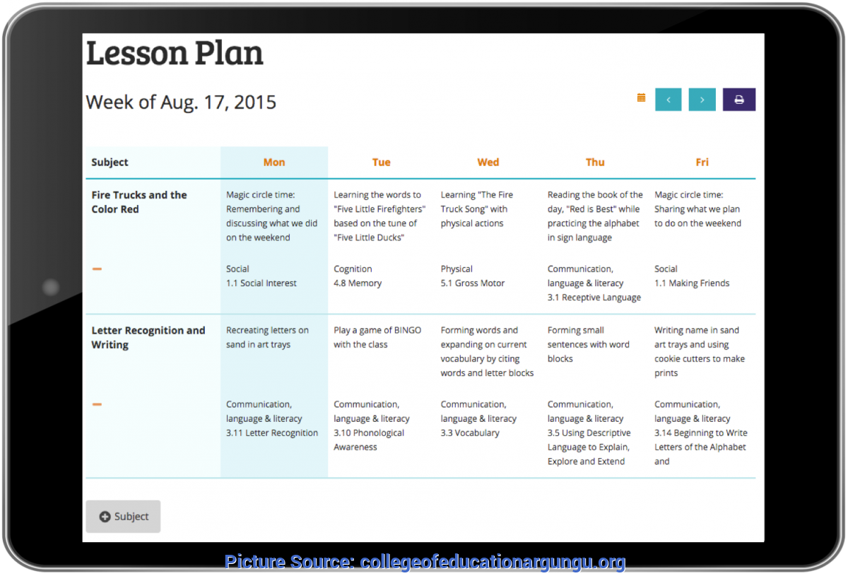 Best Lesson Plans For Early Childhood Education 18 Early Childhood Lesson Plan Template, 35 Best Preschoo