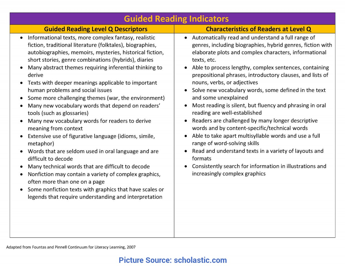 Briliant Guided Reading Activities Year 6 Guided Reading Organization Made Easy | Schola