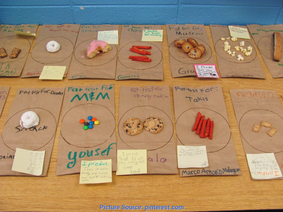 Complex Lesson Plan On Food For Kindergarten I Really Want To do This As My Class Science Experiment One Yea