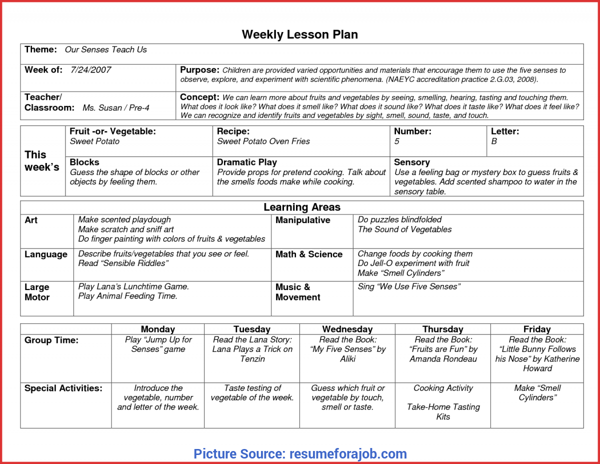 Excellent Daily Lesson Plan Biology Form 4 Awesome Annual Lesson Plan Template | Resume For