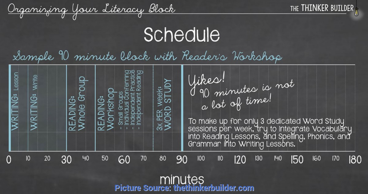 Excellent Lesson Plan Template Block 90 Minute Organize Your Literacy Block, Without The Head