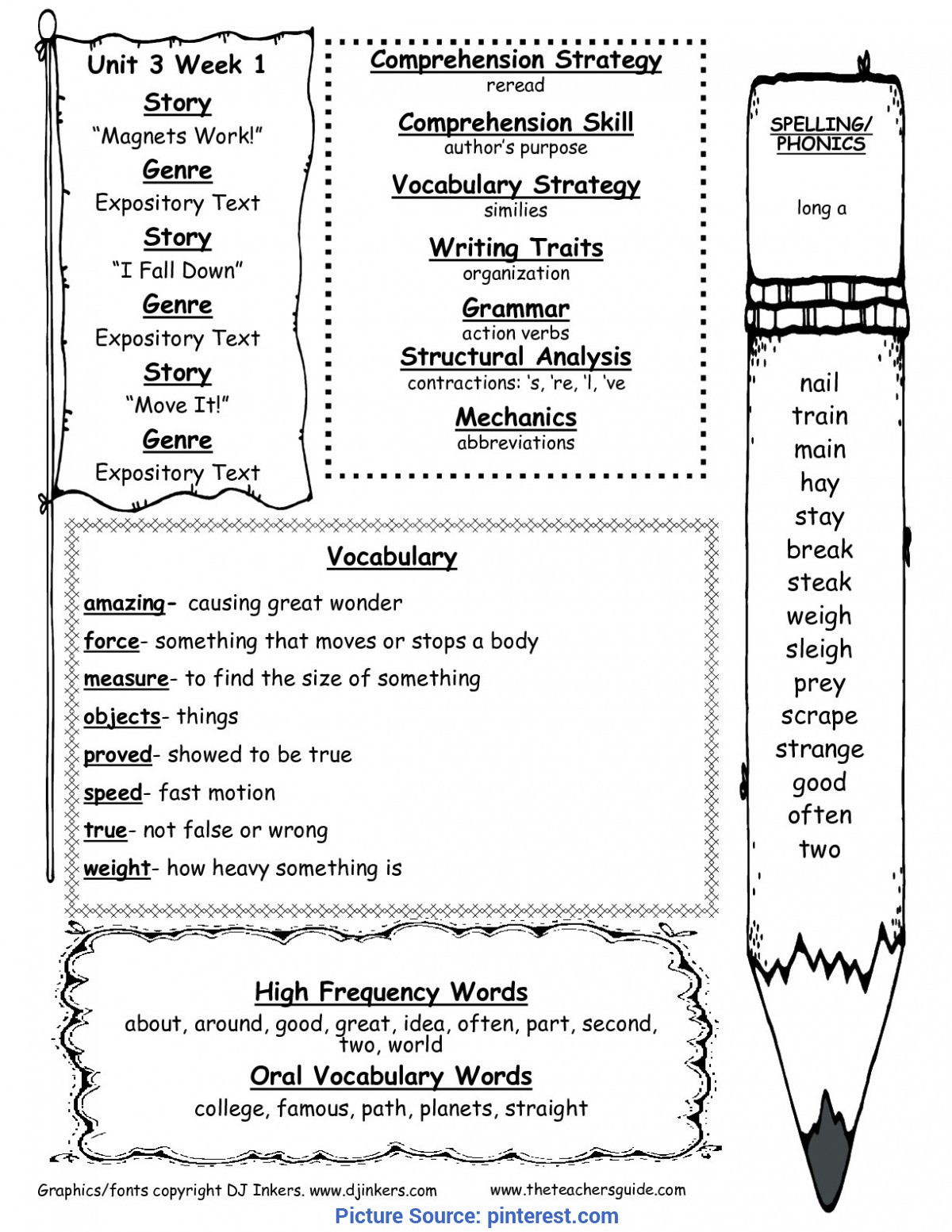 Excellent Shared Reading Lesson Plan 2Nd Grade The Teacher'S Guide-Free Worksheets, Smartboard Templates, An