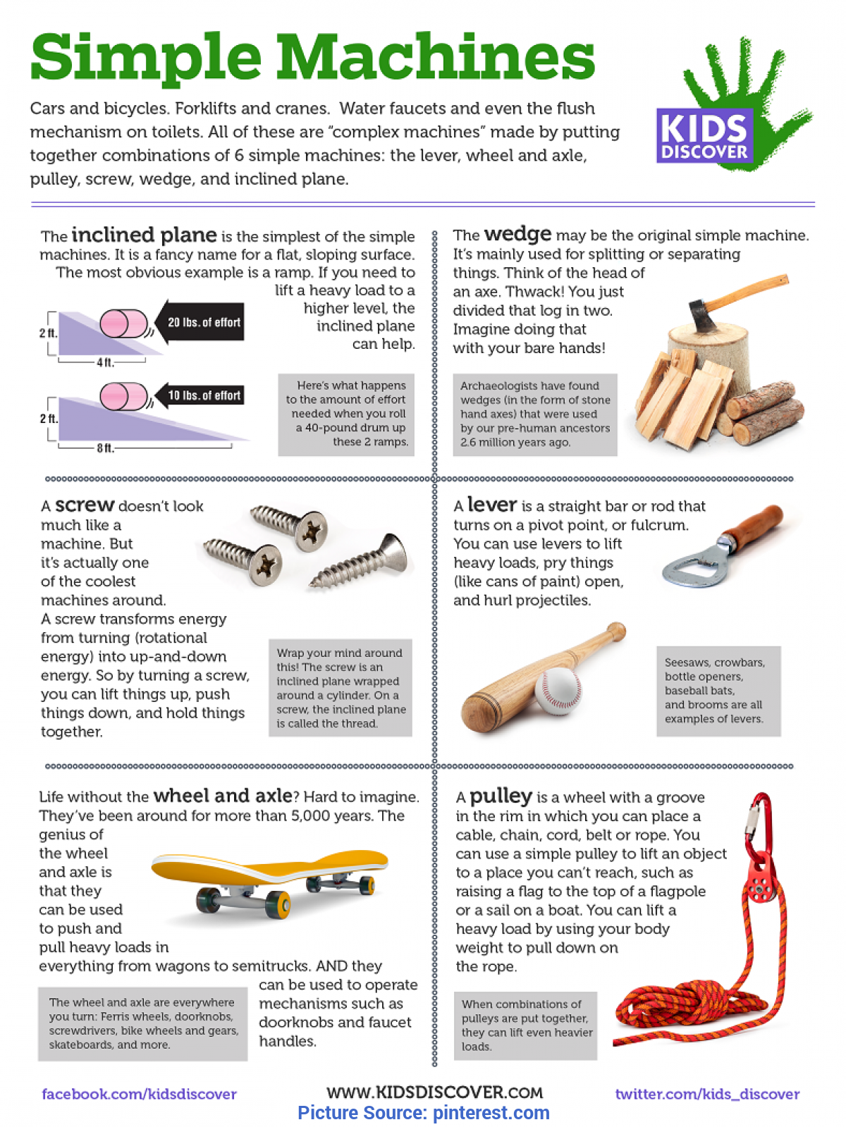 Excellent Simple Machines Lesson Plans Teach Students About The Lever, Wheel And Axle, Pulley, Scre
