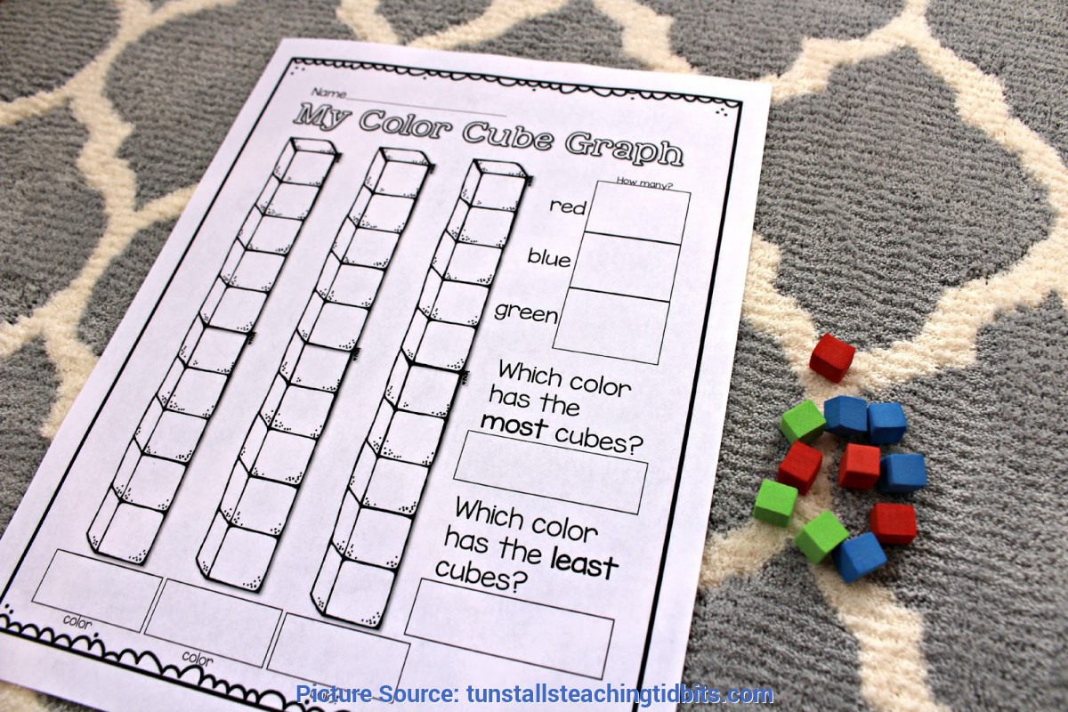 Fresh Kindergarten Graphing Lesson Plans Number Sense Lesson Plans And Materials - Tunstall'S Teaching Tid