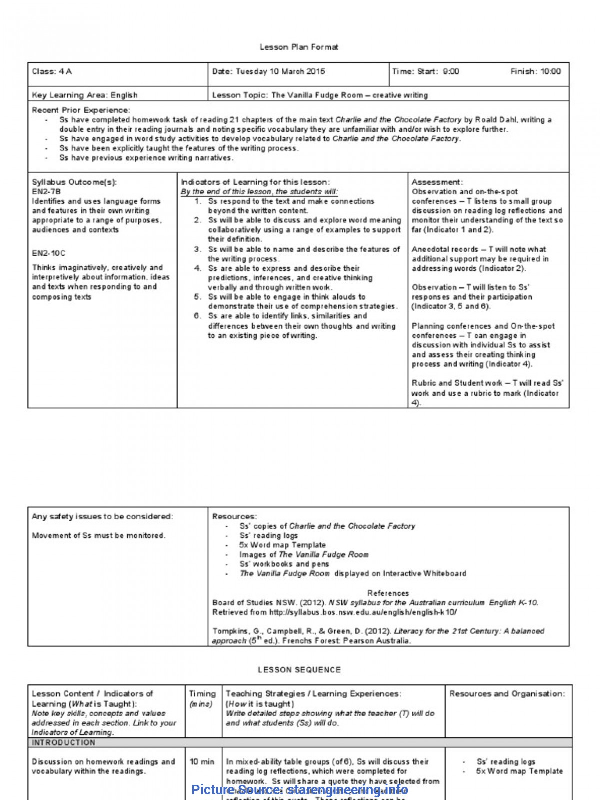 Great Lesson Plan Template Nsw Det Lesson Plan Template Nsw Det - Starenginee
