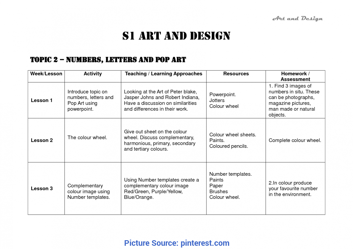 Interesting Art Lesson Plan Ideas Pop Art Lesson Plans | Art Projects For Kids | Pinterest | Art Les