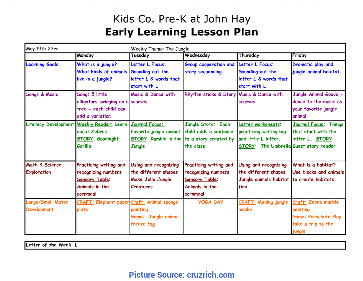 Fresh Planning For Toddlers How I do My Planning To Meet The Eyfs ...
