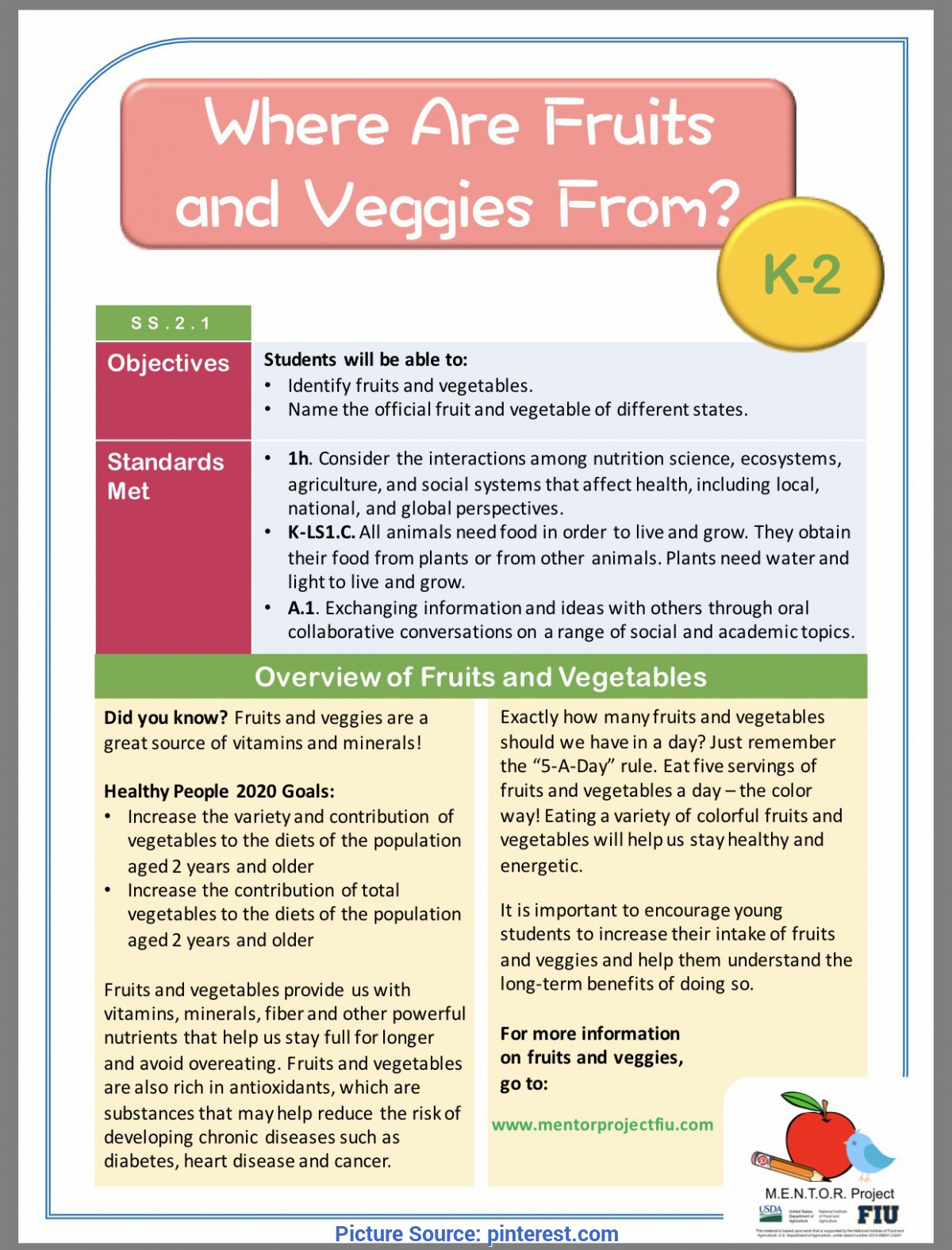 Newest 2Nd Grade Lesson Plans With Objectives Fruit &a Vegetable Intake Social Science Lesson Plan For Grades