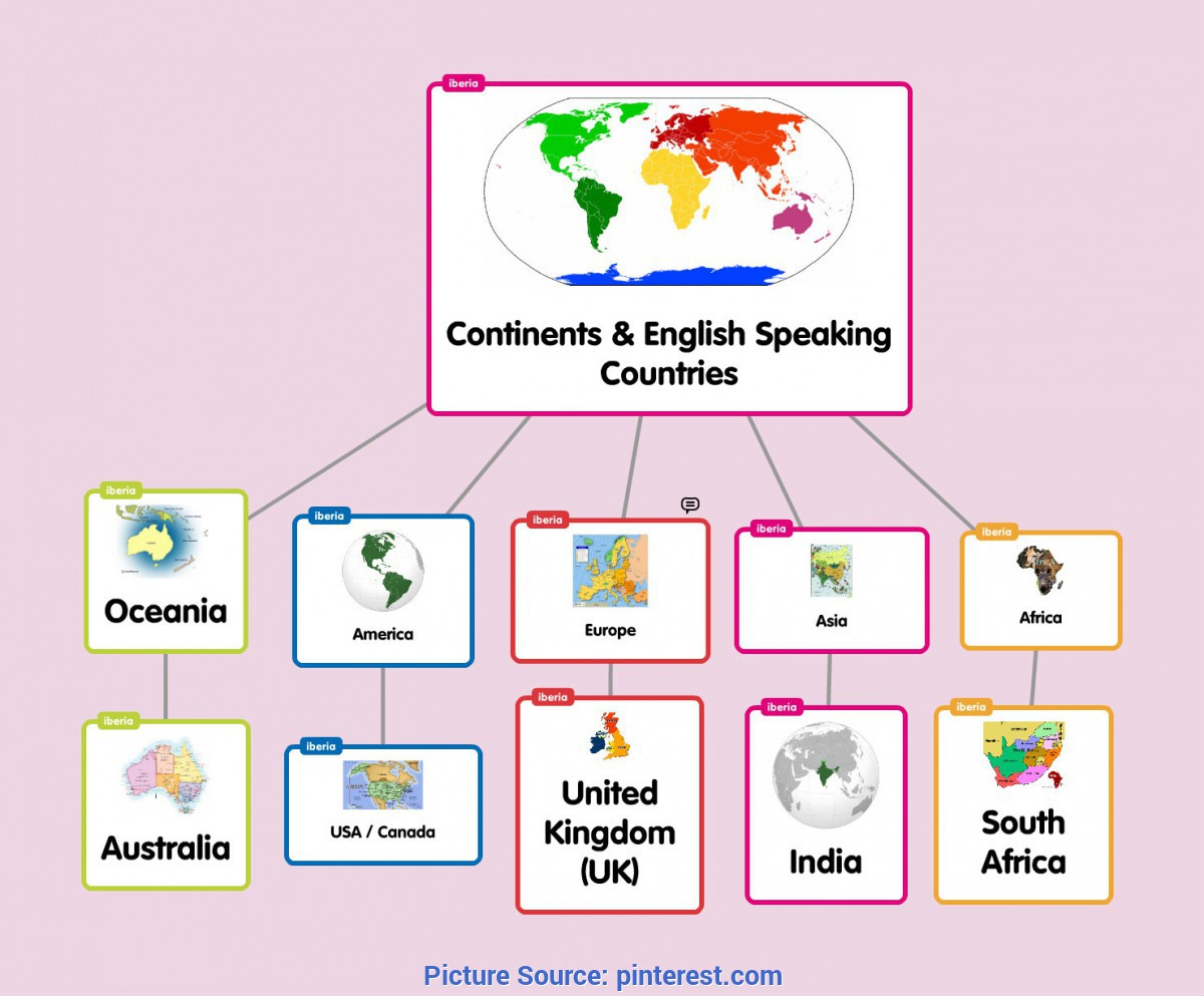 Newest Lesson Plan For Beginners English Class English Lesson Plan Ideas With Popplet App   Websites And Apps Fo