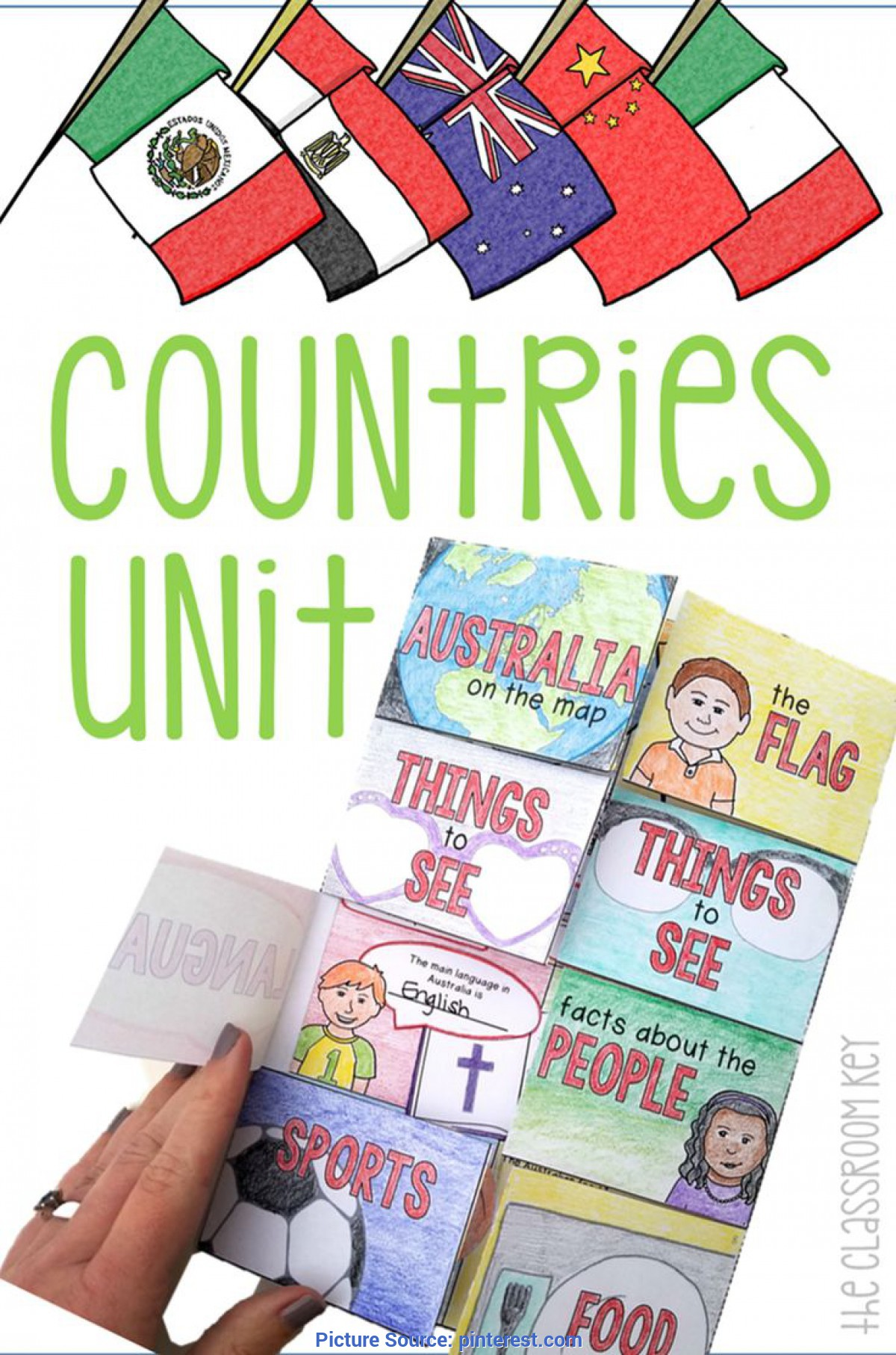 Regular First Grade Lesson Plans Mexico Countries Unit, Cultures Around The World | Elementary Socia