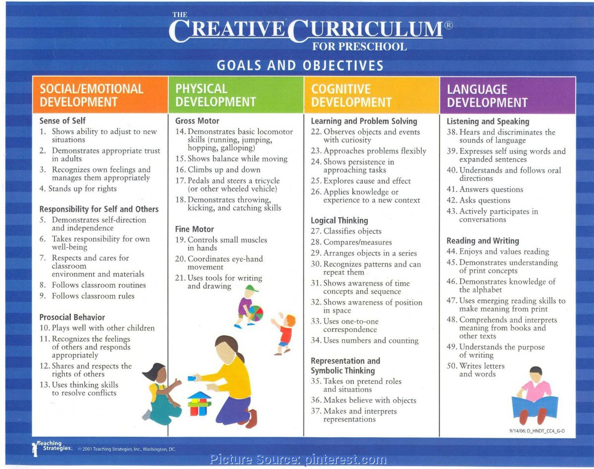 Special Creative Lesson Plans For Preschoolers Preschool Curriculum | Creative Curriculum | Preschool Curriculu