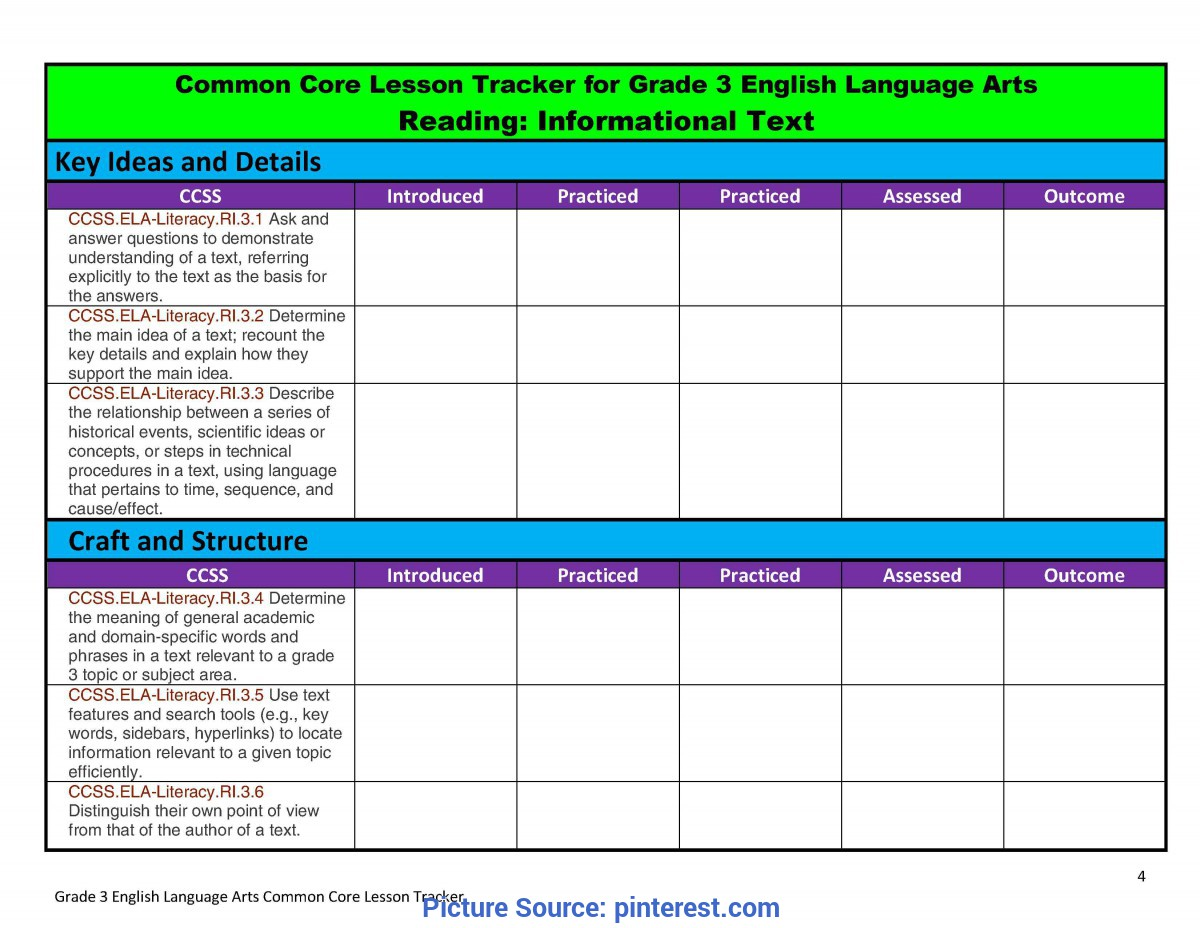 Special High School Math Lesson Plan Sample Free Editable Common Core Lesson Plan Organizers For Math And El