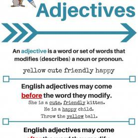 Best Lesson Plans For Elementary English Language Learners Best 25+ Lesson Plan For English Ideas On Pinterest | Englis