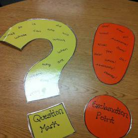 Best Punctuation Lesson Plans For 1St Grade Yummy Punctuation-Question Marks And Periods - The Lesson Plan