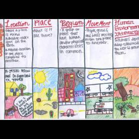 Briliant Lesson Plans For Teaching 5 Themes Of Geography 5 Themes Of Geography Projects | Gms 6Th Grade Social Studies: