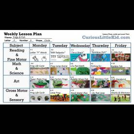 Briliant Letter I Lesson Plans For Preschool F Is For Frog & Fish - Curious Littl
