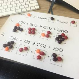 Complex 5E Lesson Plan High School Chemistry Balancing Chemical Equations Complete 5E Lesson Plan | Equatio