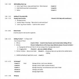 Complex 90 Minute Lesson Plan Template Practice Plans €? Baseball Posi