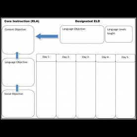 Complex Eld Lesson Plan Template Planning Tools | English Language Lear