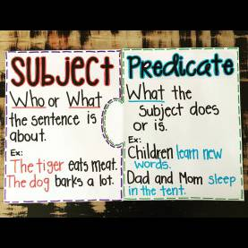 Complex Lesson Plan For Teaching Subject And Predicate Subject And Predicate €? | Language | Pinterest | Anchor Chart