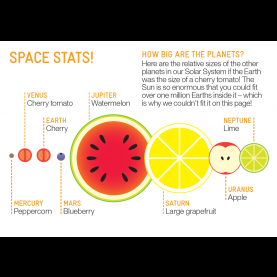 Complex Space Science Lesson Plans Astronomy Games And Lesson Plans | Earth & Universe | Pinteres