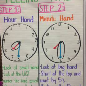 Excellent 1St Grade Lesson Plans On Telling Time Telling Time To Hour & Half Hour Anchor Chart For First Grad