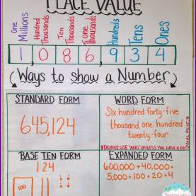 Excellent 3Rd Grade Lesson Plans For Place Value Building Place Value And Number Sense Skills | Math, Number An