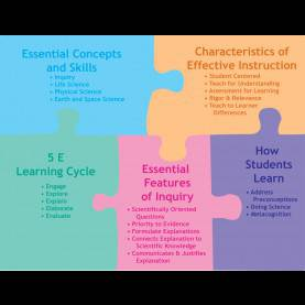 Excellent 5 E'S Of Learning Science Slueth Seeks Innovation In Educa