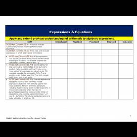 Excellent 5Th Grade English Lessons Common Core Math And Ela Lesson Plan Organizers For The Middl