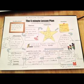 Excellent How To Make A Lesson Plan For Primary School The 5 Minute Lesson Plan Planning Without Planning! Ha Ha The Bes