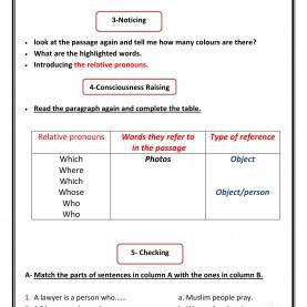 Excellent Lesson Plan For Teaching Relative Pronouns Demo Lesson: 1St Year Bac: Relative Pronouns (Based On Th