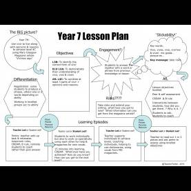 Excellent Lesson Plan Template Spanish Vivimos Aquí!' €? A 5 Minute Spanish Lesson Plan | One Year In Spa