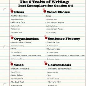 Excellent Lesson Plans For Teaching 6 Traits Of Writing The Six Traits Of Writing: Text Exemplars For Grades 6-8 | Writin