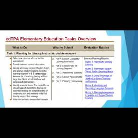 Excellent Making Good Choices Edtpa Writing For The Edtpa: Making And Supporting Claims About You