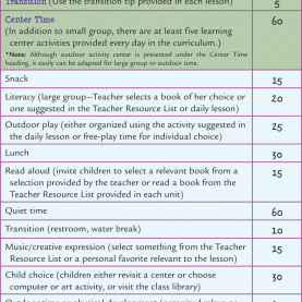 Excellent Sample Math Lesson Plan For Preschoolers Learn Every Day: The Preschool Curriculum - Sample Schedule